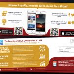 10x4 inch EDDM template for mobile app promotion